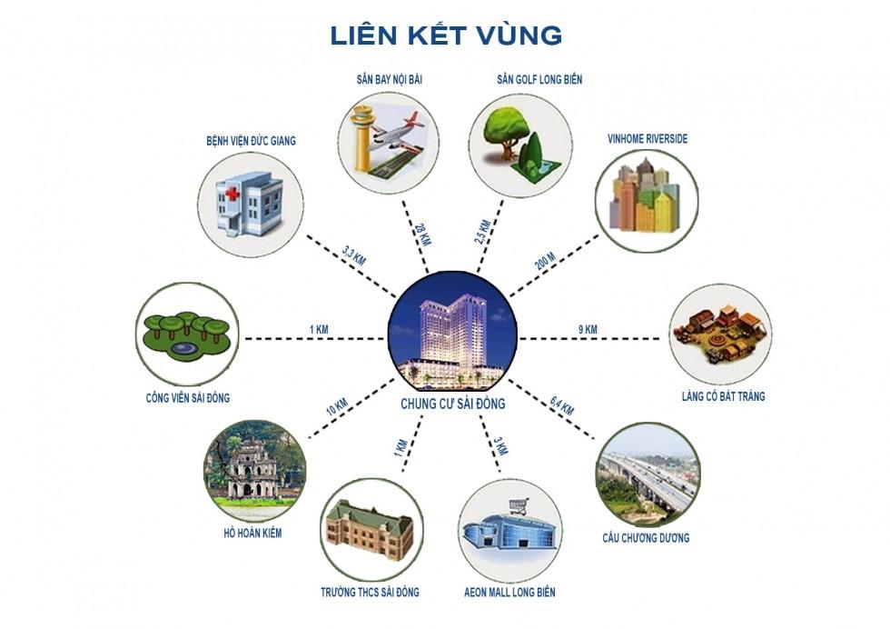 lien-ket-vùng-tsg-lotus-sai-dong